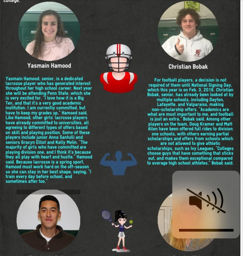 Hinsdale Central Sports Scholarship Feature