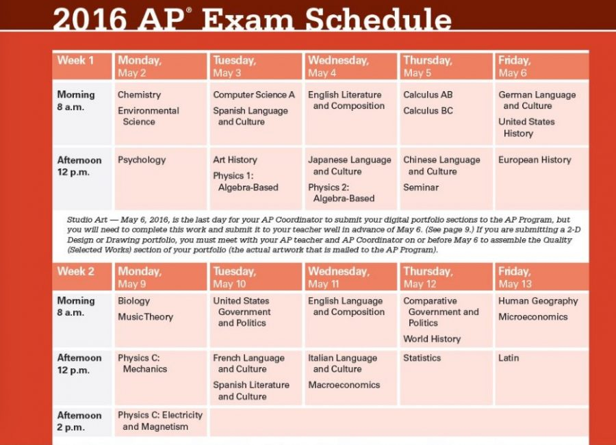 Over the next two weeks students around the country will participate in AP testing.