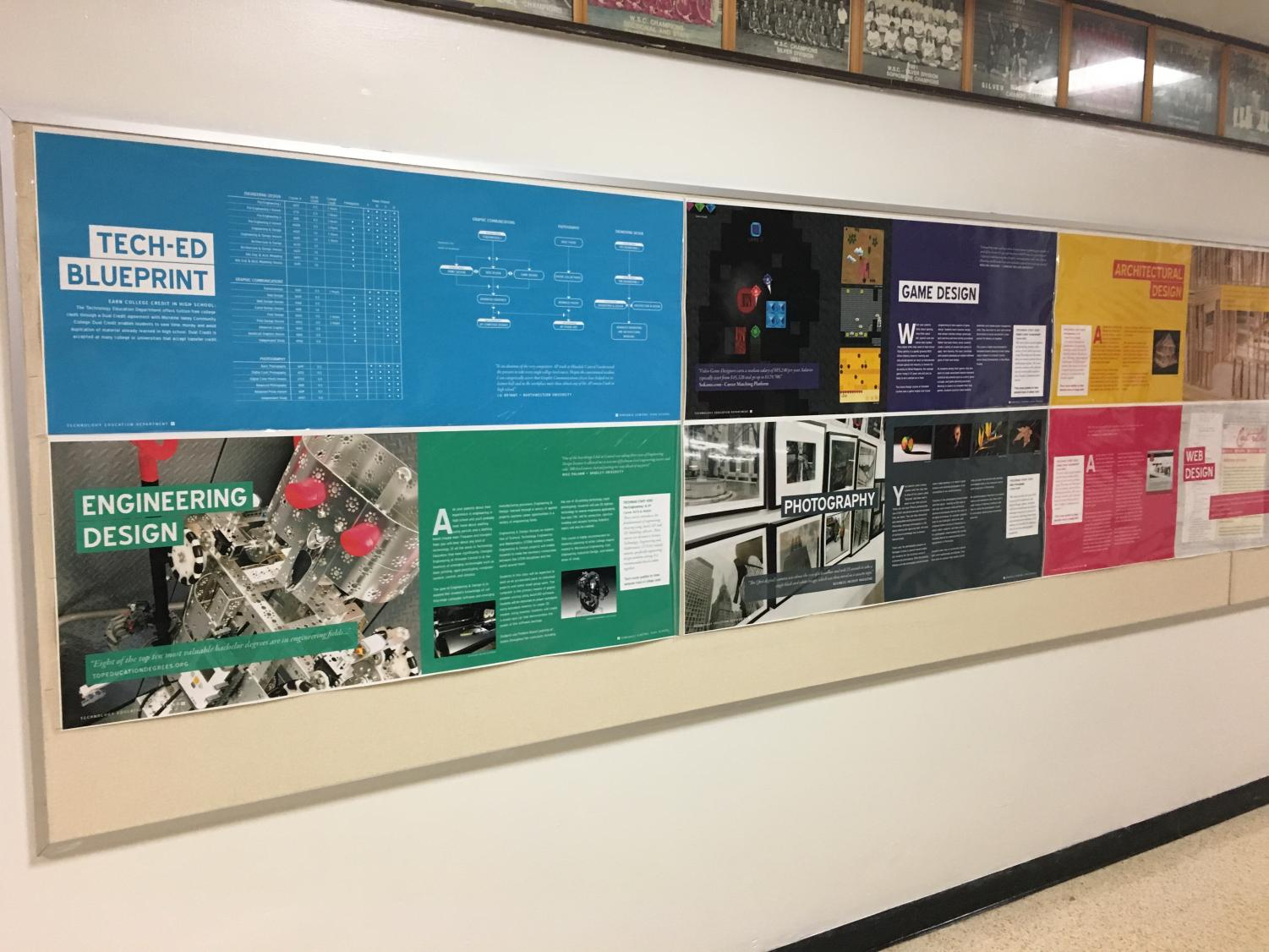 Information for many unknown courses is displayed on posters throughout the halls.