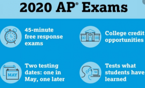 The College Board enforces new changed to AP exams due to the school closures.
