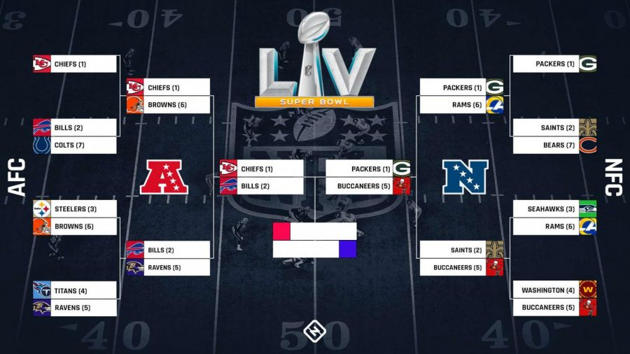The road to the Super Bowl has finally commenced with the start of the NFL Playoffs.