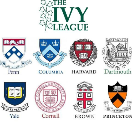 The Ivy League universitiess consist of eight schools known for their academic rigor and prestige.